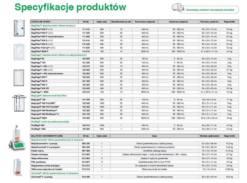 Specyfikacje produktów str 1